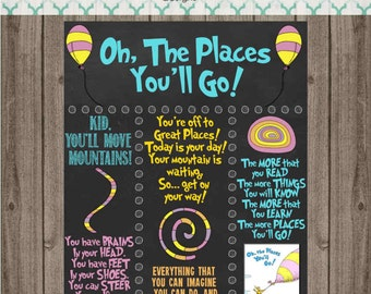 Dr. Seuss Inspired Graduation Chalkboard Sign - Oh The Places You'll Go Chalkboard Sign - Printable Graduation Sign- Instant Download