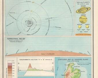 Original Solar System 1951 astronomy space stars planets, saturn venus star chart print universe illustration astronomy