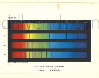 1890's Spectrum of Light for Sun & Stars, Original Vintage Space Astronomy Print