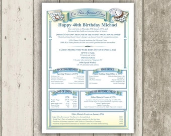 PERSONALISED Birthday Gift 'Day You Were Born' History Certificate - 18th 21st 30th 40th 50th 60th 70th 80th 90th 100th Unique Print