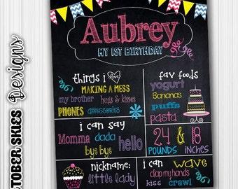 Cupcake  Birthday Chalkboard,  Cupcake Birthday Sign, Custom, Announcement, digital file, any age