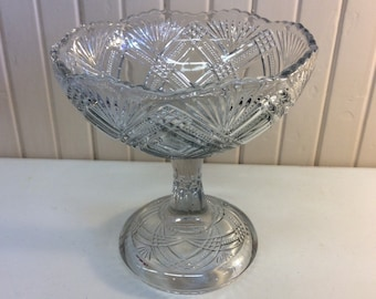 Crystal compote bowl