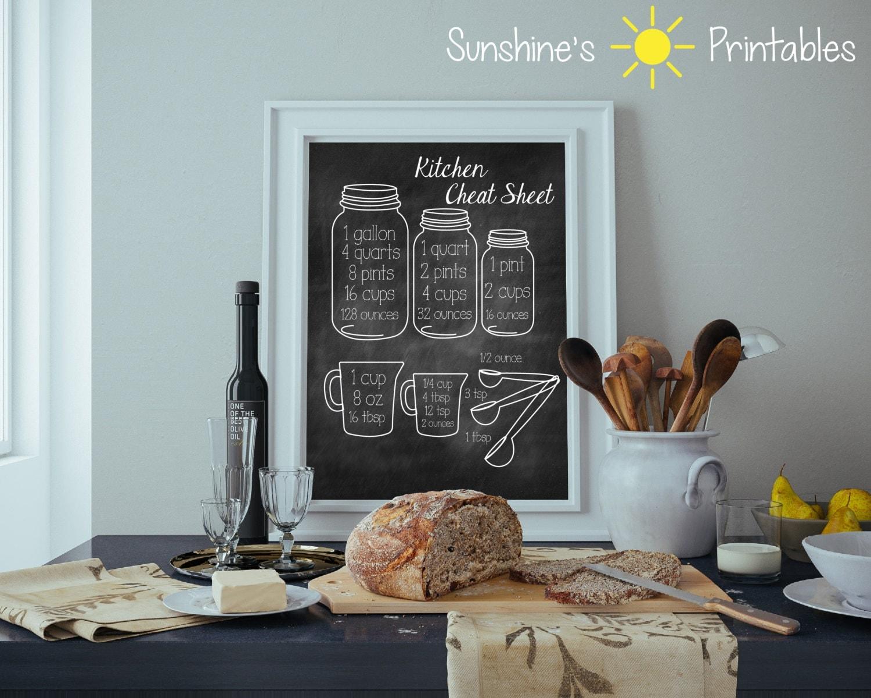 Decorative chalkboard for kitchen