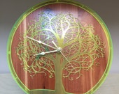 Transparent Green Acrylic...