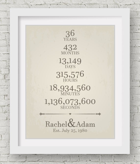 36th Wedding Anniversary Gift Ideas For Parents : 36th Wedding Anniversary Gift For Parents 36 Year Anniversary Bridal ...
