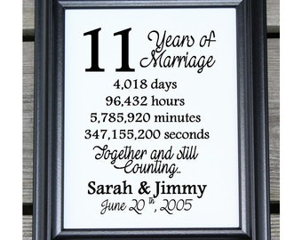 11 Year Wedding Anniversary Gift 011 - 11 Year Wedding Anniversary Gift