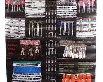Poster Zulu Beadwork on Calendar African Art 48976