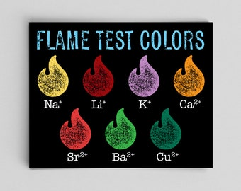 Science Flame Test Print Chemistry Poster Ions Teacher Gifts for Teachers Colorful Science Art Classroom Decor Educational Poster Chemist