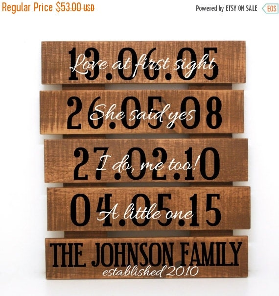 ON SALE Established Dates Sign Family Name Pallet By LEVinyl