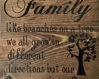 Family Roots, Family Tree