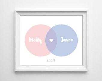 Venn Diagram Print, Wedding Gift Printable, Custom Wedding Art, Couples Name Wedding Gift, Anniversary Gift, Digital Download