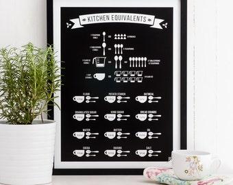 Kitchen measurements etsy for 12x16 kitchen layout