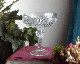 Clear Crystal Pedestal Candy Dish
