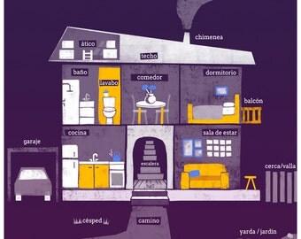 La Casa - 'The House' Spanish Teaching Poster