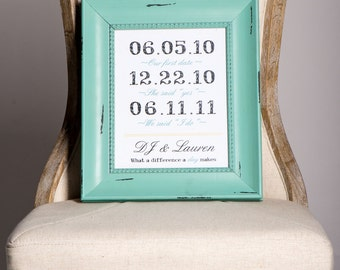 Personalized Dates print,Important Dates Print for Wedding, Bridal Shower, Engagement GIft, Anniversary Gift - 8x10 Print, 11x14, 16x20