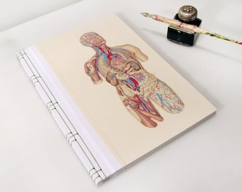Human Anatomy. Embroidered Journal. Circulatory System of the Human Body. A4 Guest Book. Luxury Gift for Doctor. Doctor's Gift. Anatomy Art