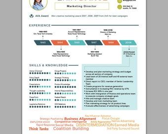 Infographic Resume Design | Custom Infographic | Creative Resume Design |  Marketing Resume |  Info Graphic Resume