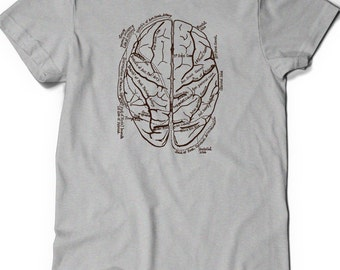 Anatomical Brain Shirt T Shirt T-Shirt Tee Men Women Ladies Medical Science Shirt Brain Diagram Geekery Nerd Geek Gift Present Human Anatomy