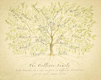 Personalised Family Tree, Custom Family Tree, Gift for Mum, Grandparent Gift, Anniversary Gift, Ancestry Tree, Family Print, Gift for Boss