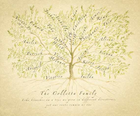 Wedding Tree Genealogy Chart By Melangeriedesign On Etsy: Personalised Family Tree Custom Family Tree Gift For Mum