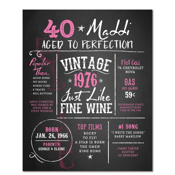 Aged To Perfection Like Fine Wine 40th By DreamBigDesignsLLC