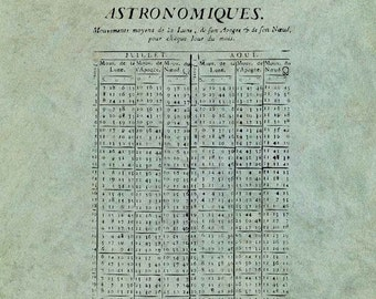 ATC Background Astronimical Tables 17th Century Text - Antique Style Clear Stamp
