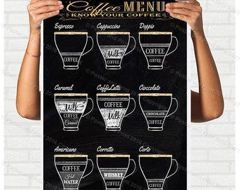 Wall Art Kitchen Know your Coffee poster Cappuccino Chalkboard Coffee Recipe Drinks Latte Milk Foam Coffee Menu Bistro Restaurant  ref81