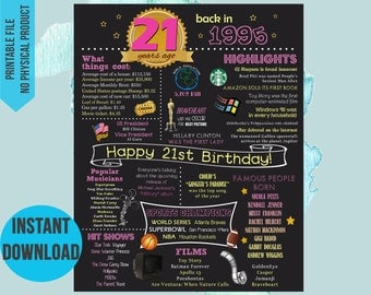 21st Birthday Gift 1995 Chalkboard Poster Sign Printable, 95 Birthday Poster, 21 Years Ago, Born in 1995, INSTANT DOWNLOAD