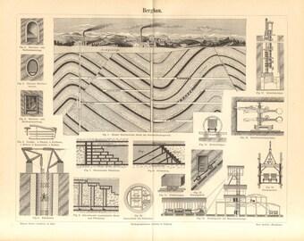 1894 Vintage Print of Mining Technology