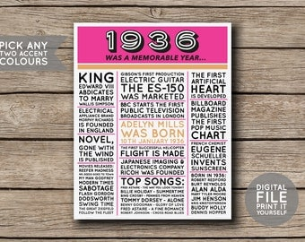 1936 - Printable 80th Birthday Newspaper Style Personalised Facts & Trivia Print Poster - DIGITAL FILE