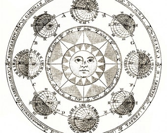Ancient Astrology Chart Wheel digital download