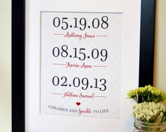 Birthday gift for Mom 11x14 print Important dates kids birthday Children add sparkle Christmas gift for parents Gift for Dad dates art