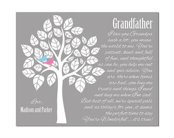 Grandfather gift wall art print -UNFRAMED- Tree, birds, personalized grandfather gift print, artwork, Christmas gift for grandfather, papa