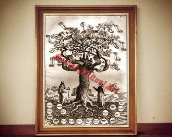 Tree of Knowledge print, occult illustration, alchemical poster, medieval gravure, philosopher's stone, magick, alchemy, sorcery #300
