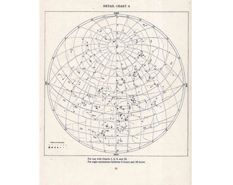 1943 CONSTELLATIONS chart star map original vintage celestial astronomy print chart A & B