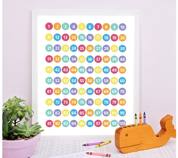 Classroom Decor Numbers ~ Educational poster classroom decor numbers printable