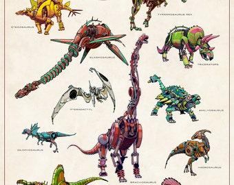 Robosaurs Identification Chart Poster