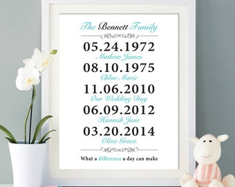 What a Difference a Day Makes Print Personalized Family Name Sign Anniversary gift House Warming Gift digital download #007