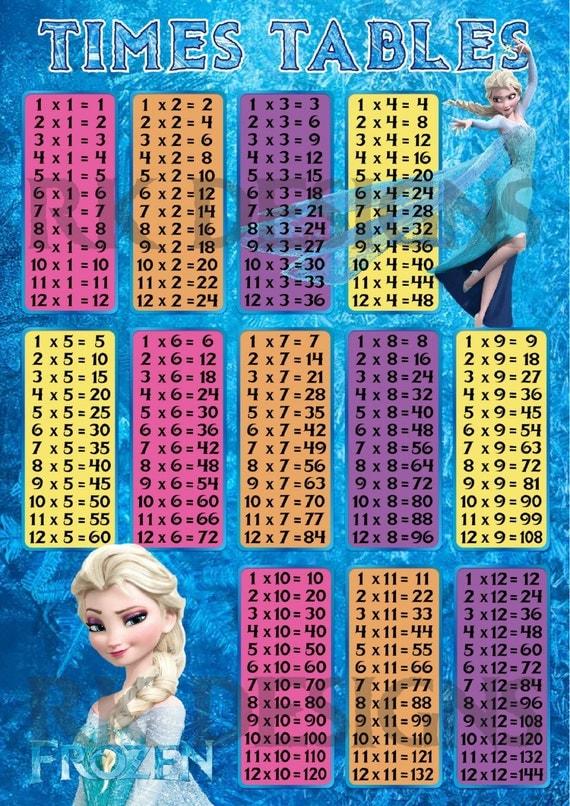 Disneys Frozen Elsa Maths Times Tables on Spiderman Addition