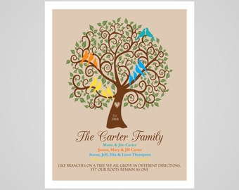 Grandparent Family Tree with Family Names