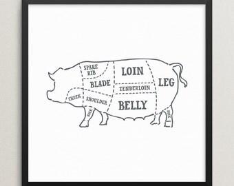 Pork butcher print – Pork butcher poster – Pork butcher chart –Pork butcher diagram – Pig Pork cuts print – Kitchen art –BUT003