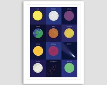 Space poster, solar system, planets, nursery art, nursery print space, nursery illustration, boys room, baby nursery decor