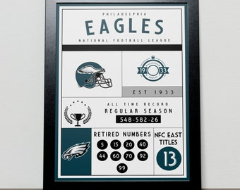 Philadelphia Eagles Stats Poster - NFL - National Football League - Philly