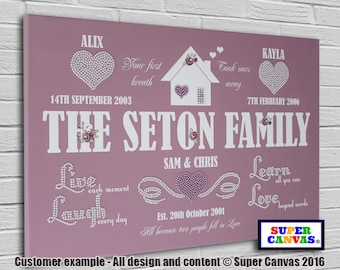 Family framed personalised bespoke Canvas Print with beautiful Pearls