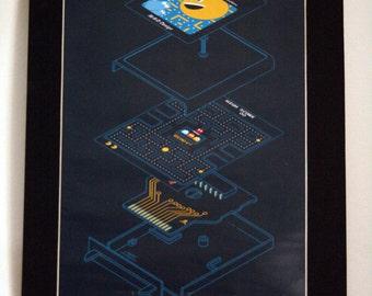 Pac Man - Mounted print