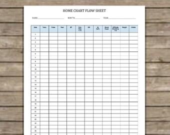 HOME MEDICAL Flow Chart Sheet