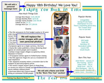 Choose Your Year 1990 to 1999 - Personalized Year In History Print (Teal Border) - For Birthdays and Special Occasions