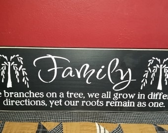Family like branches on a tree Sign