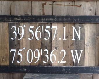 latitude and longitude Sign