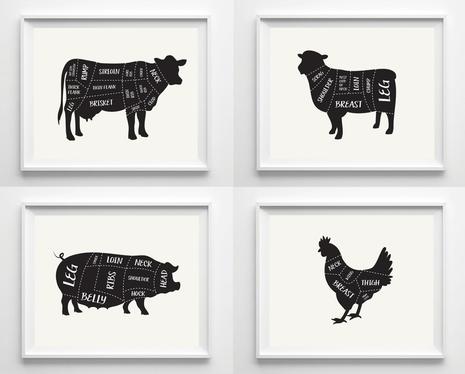 Butcher Diagram Prints Kitchen Art Print Poster By